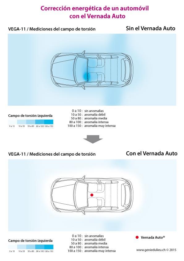 Vernada_Auto_y_Vega_11_
